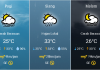 Prakiraan Cuaca 23 Agustus 2019 di Bintan dan Sekitarnya (foto: bmkg.go.id)