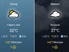 Prakiraan Cuaca di Bintan Kepulauan Riau dan Sekitarnya (foto:bmkg.go.id)