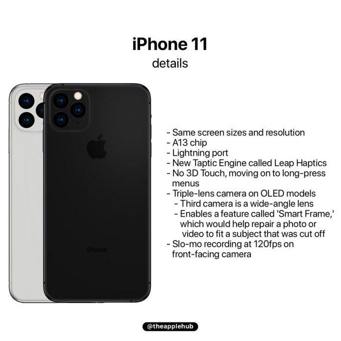 Foto: iPhone 11 (dok. Twitter @theapplehub)
