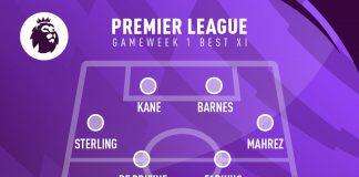 Best XI pekan pertama Liga Inggris 2019-2020 versi Squawka.com