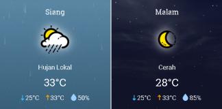 Prakiraan Cuaca Tanjungpinang dan Sekitarnya (foto:Bmkg.go.id)