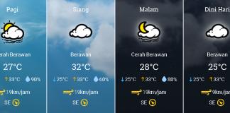 Prakiraan Cuaca Kepulauan Riau (foto : bmkg.go.id)