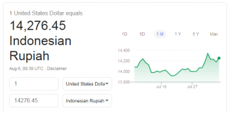 kurs IDR terhadap dolar AS (google converse)