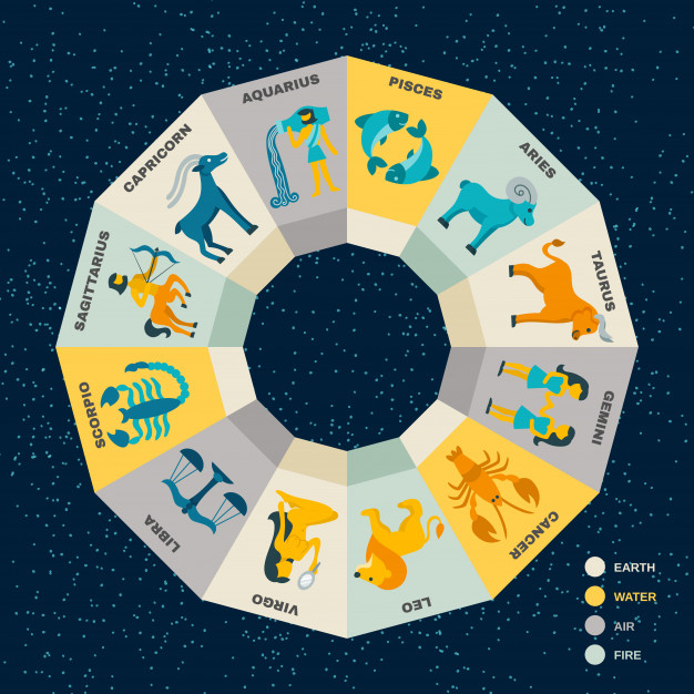 Ramalan Zodiak 16 Januari 2020. (Foto: Freepik.com)