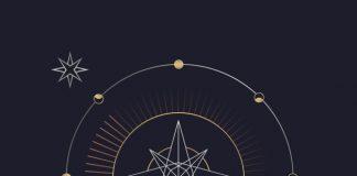 Ramalan Zodiak 12 Oktober 2019