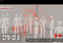 Micro droplet atau droplet berukuran sangat kecil bisa melayang dan dapat bertahan lama di udara. Micro droplet inilah yang membawa virus corona untuk kemudian masuk ke dalam tubuh orang lain melalui pernapasan. (Foto: captured NHK TV @Youtube.