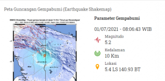 Gempa bumi Boven Digoel Papua