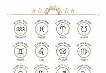 Ramalan Zodiak Senin 10 Agustus 2020 (Foto: Freepik.com)