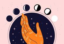 Ramalan Zodiak Senin 26 Oktober 2020 (Foto: Freepik.com)
