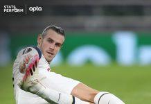 Aksi Gareth Bale saat melawan Linz ASK di Liga Eropa, Kamis (22/10/2020). (Foto: Twitter OptaJoe)