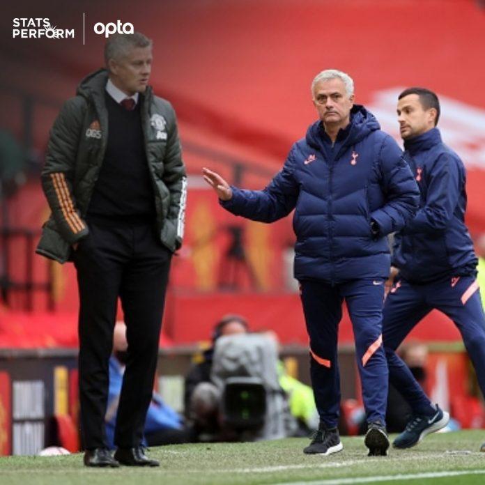 Jose Mourinho (kanan) dan Ole Gunnar Solskjaer saat MU vs Spurs di Old Trafford, Minggu (4/10/2020). Spurs menang 6-1 di laga ini. (Foto: Twitter Opta)