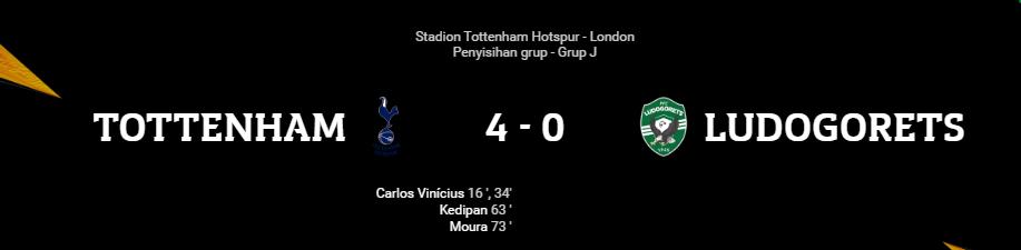Tottenham mengalahkan Ludogorets 409 di Grup J Liga Eropa 2020/21. (UEFA.com)