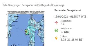 Gempa Bumi di Majene, Sulawesi Barat, Jumat (15/1/2021). (Sumber: BMKG)