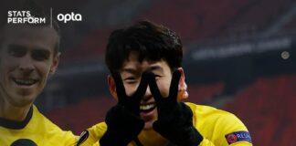 Son Heung-min dan Gareth Bale dalam kemenangan 4-1 atas Wolfsberger di Babak 32 Besar Liga Eropa 2020/21. (Foto: Twitter Opta)
