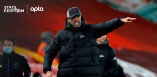 Manajer Liverpool Jurgen Klopp memberikan instruksi kepada para pemainnya dalam derby Mersyside di Anfield, Sabtu (20/2/2021). Liverpool takluk 0-2 dari tetangganya itu setelah 22 tahun. (Foto: Twitter Opta)