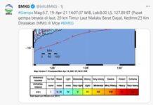 Gempa Magnitudo 5.7 di Maluku Barat Daya, Senin (19/04/2021)