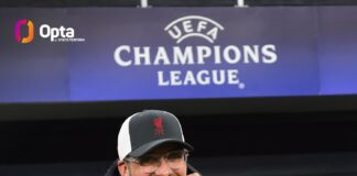 Manajer Liverpool Jurgen Klopp. (Foto: Twitter Opta)