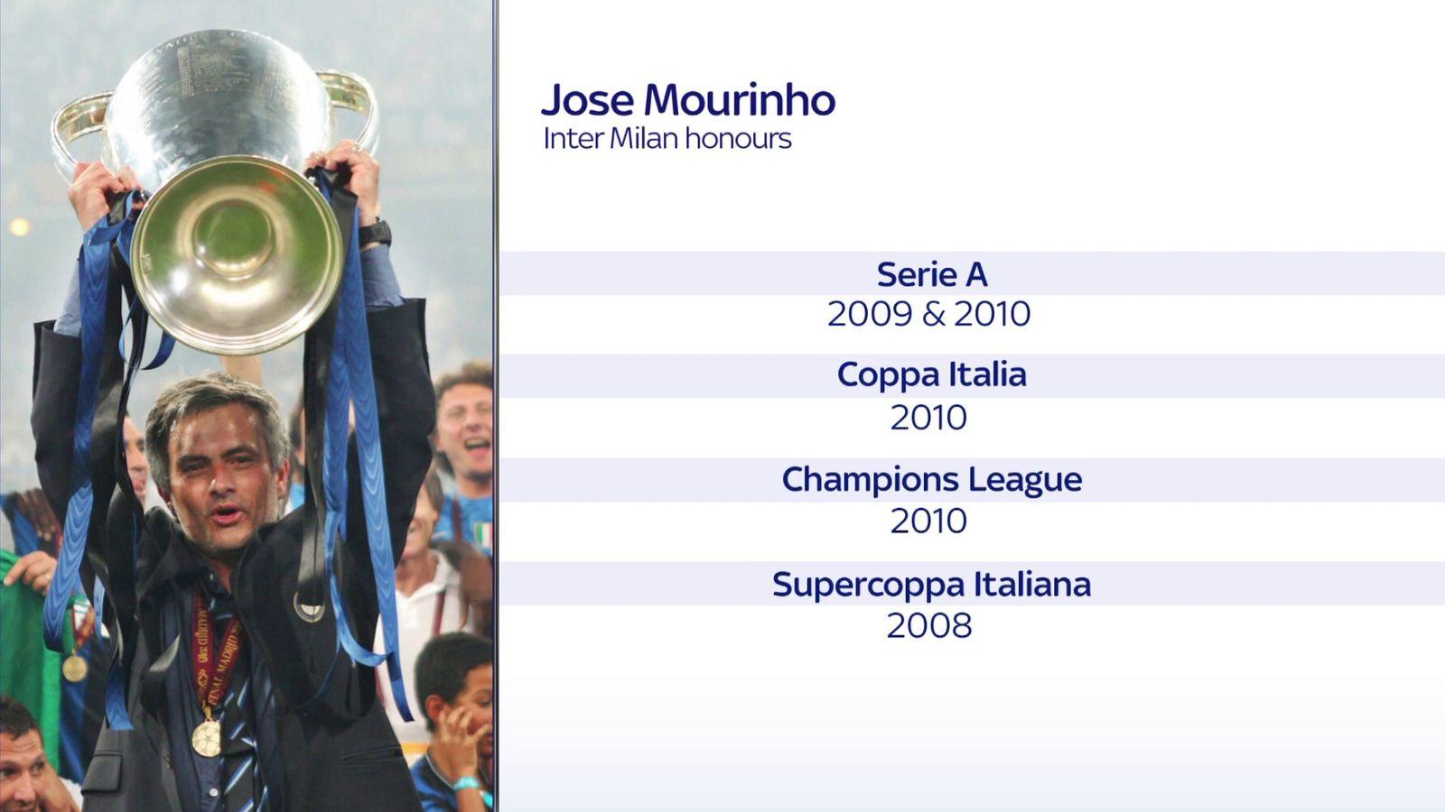 Prestasi Jose Mourinho bersama Inter Milan di Serie A Italia. (Sumber: Sky Sports)