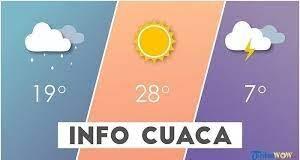 Ilustrasi Cuaca
