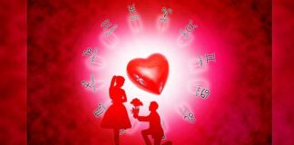 Ilustrasi Zodiak Cinta. (Sumber: Firstpostofindia.com)
