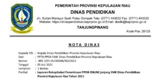 Keputusan Gubernur Kepulauan Riau Nomor 1296/Kpts-4/V/2021 Tanggal 17 Mei 2021