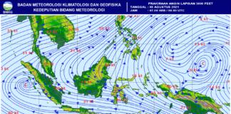 Prakiraan angin lapisan 3000 feet di Indonesia pada Jumat 6 Agustus 2021 pukul 07:00 - 00:00 WIB. (Sumber: BMKG)