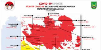 Status Covid-19 Kota Batam per 2 Agustus 2021. (Grafis dari Satgas Covid-19 Kota Batam)