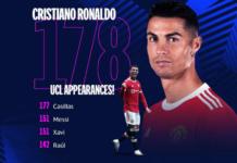 Cristiano Ronaldo mencapai penampilan ke-178, melewati rekor Iker Casillas di Liga Champions saat duel Manchester United vs Villareal pada penyisihan Grup F di Old Trafford, Rabu (29/9/2021). Ronaldo juga mencetak gol penentu kemenangan 2-1 atas tamunya. (Grafis: UEFA.com)