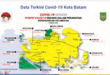 Peta sebaran Covid-19 di Kota Batam per Kamis (7/10/2021). Meski sebagian wilayah pada peta tersebut masih berwarna kuning, namun jika dilihat per kelurahan, hampir seluruh kelurahan di Batam sudah berwarna hijau atau nihil kasus. (lawancoronabatam.co.id)